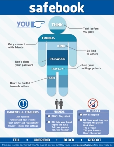 Safebook - staying safe online